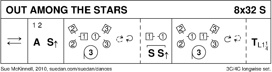 Out Among The Stars Keith Rose's Diagram