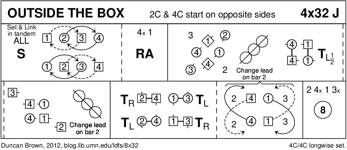 Outside The Box Keith Rose's Diagram