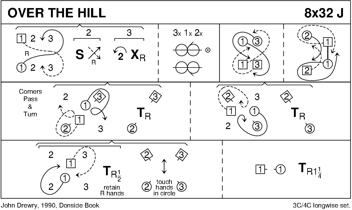 Over The Hill (Drewry) Keith Rose's Diagram