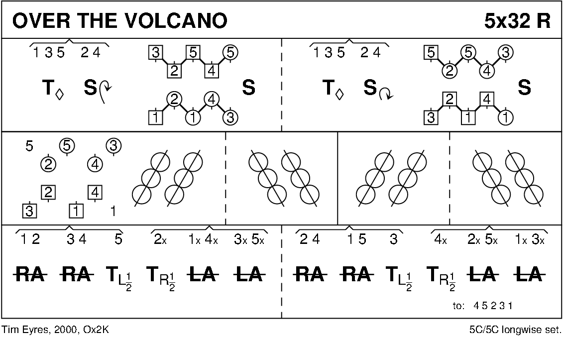 Over The Volcano Keith Rose's Diagram