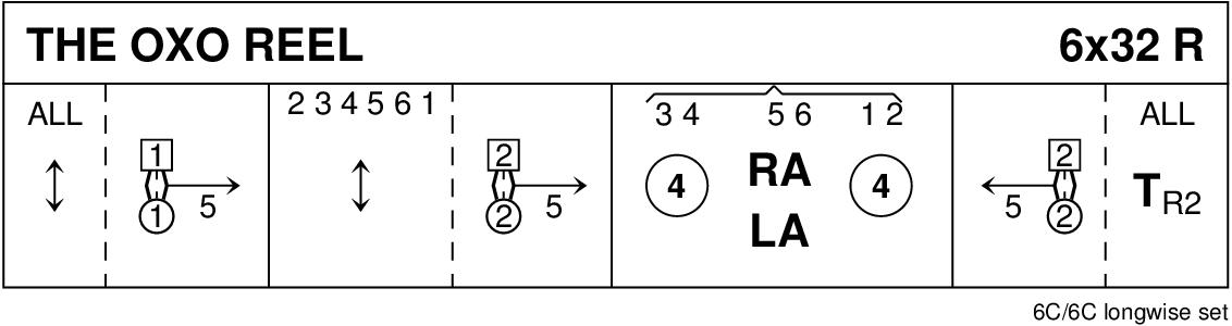 OXO Reel Keith Rose's Diagram