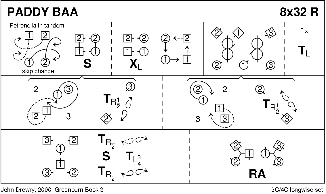 Paddy Baa Keith Rose's Diagram