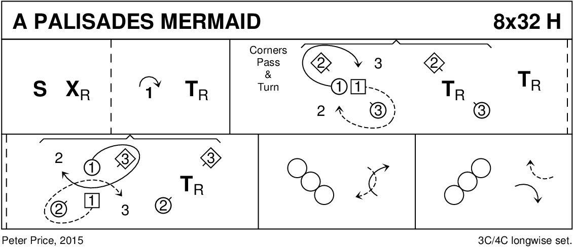 A Palisades Mermaid Keith Rose's Diagram