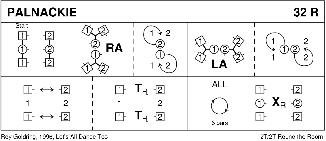 Palnackie Keith Rose's Diagram