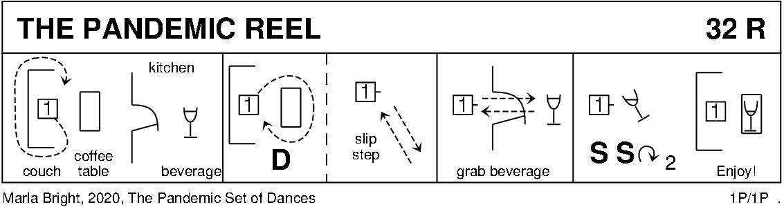 The Pandemic Reel Keith Rose's Diagram