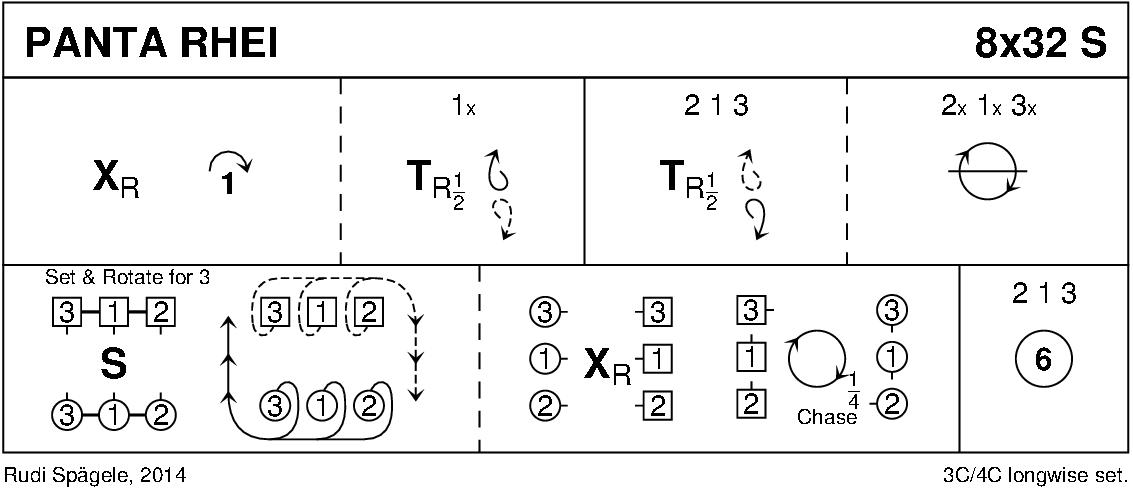 Panta Rhei Keith Rose's Diagram