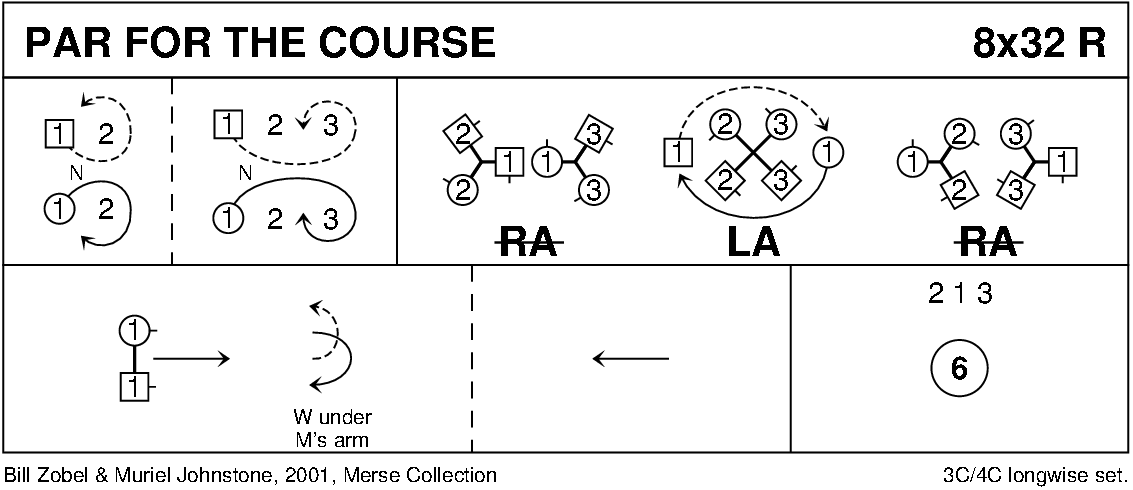 Par For The Course Keith Rose's Diagram