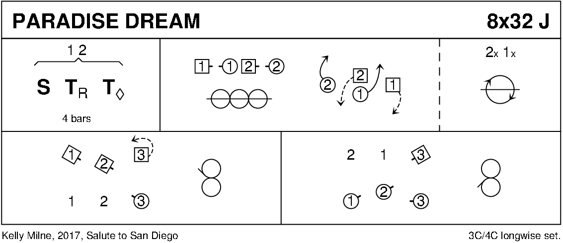 Paradise Dream Keith Rose's Diagram