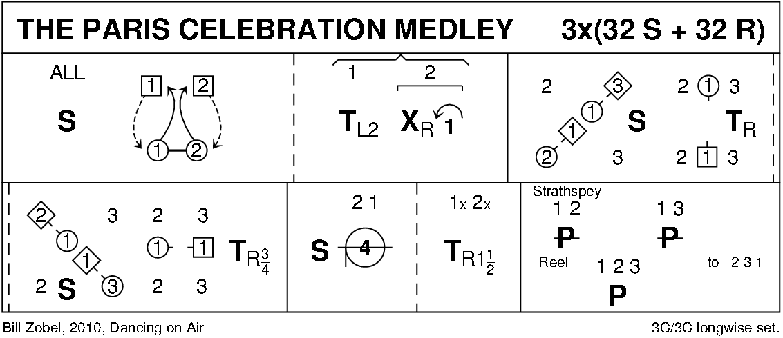 The Paris Celebration Medley 2 Keith Rose's Diagram