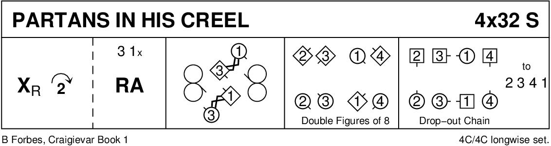 Partans In His Creel Keith Rose's Diagram