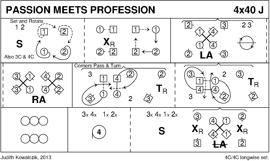 Passion Meets Profession Keith Rose's Diagram
