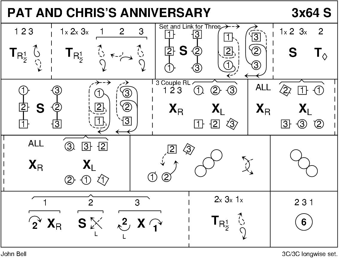 Pat And Chris's Anniversary Keith Rose's Diagram