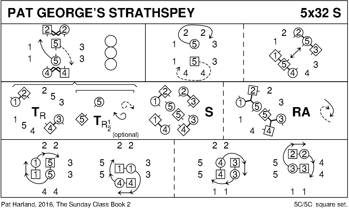 Pat George's Strathspey Keith Rose's Diagram