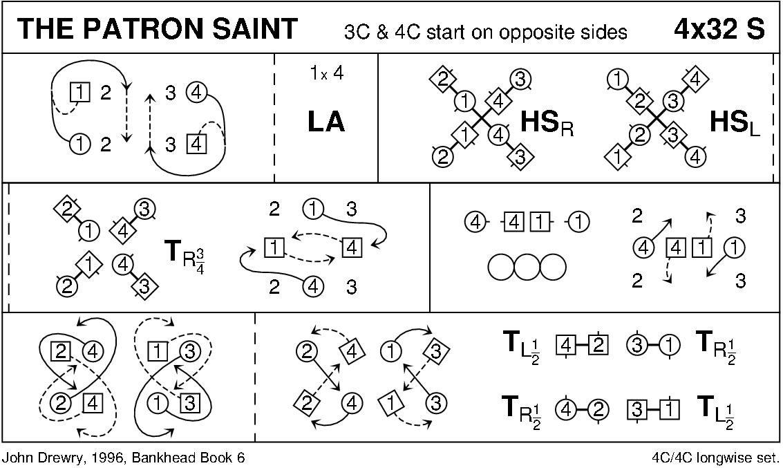 The Patron Saint Keith Rose's Diagram