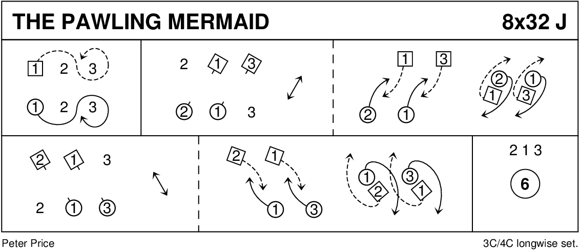 The Pawling Mermaid Keith Rose's Diagram