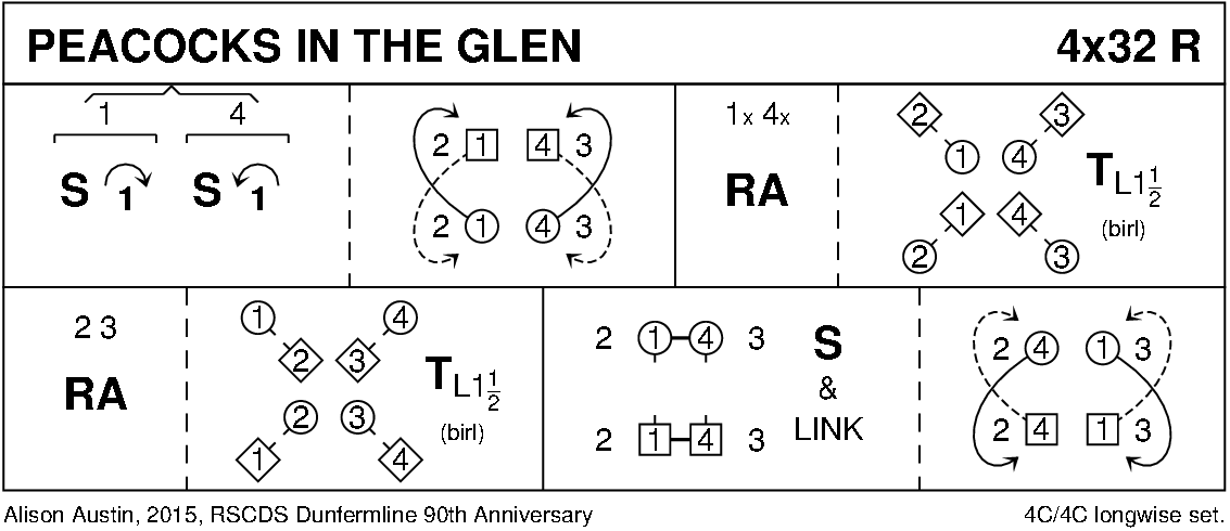 Peacocks In The Glen Keith Rose's Diagram