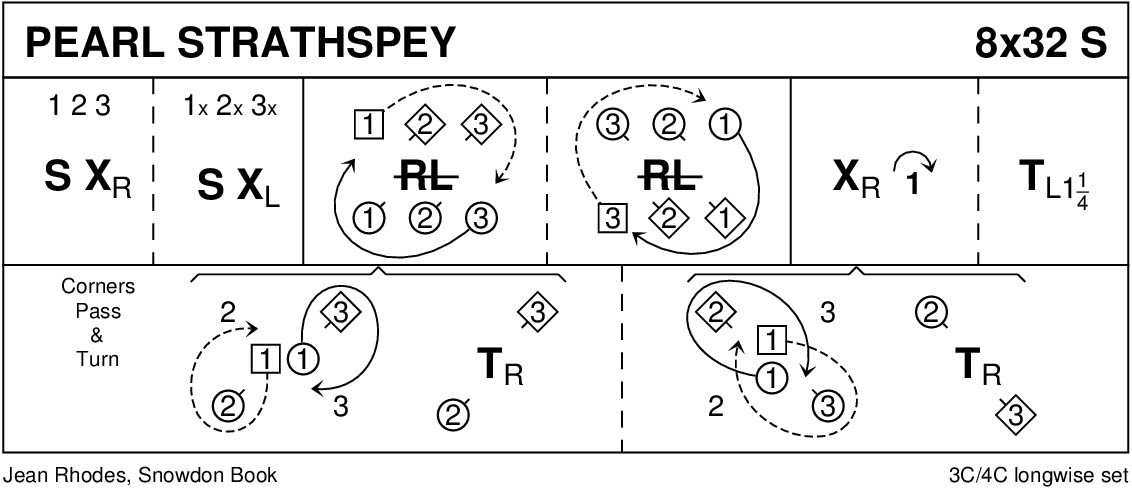 Pearl Strathspey Keith Rose's Diagram