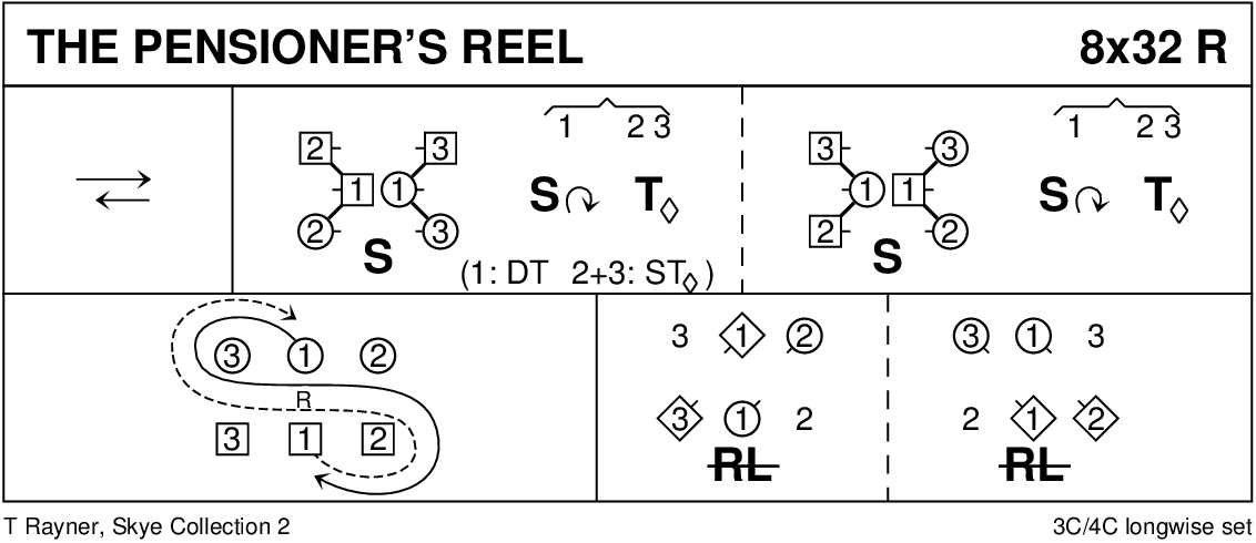 The Pensioner's Reel Keith Rose's Diagram