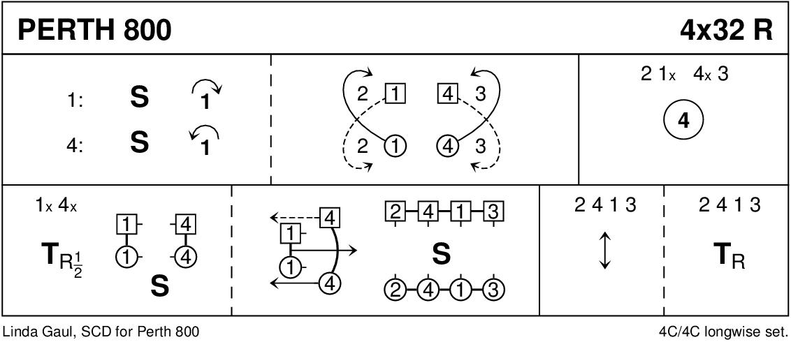 Perth 800 Keith Rose's Diagram