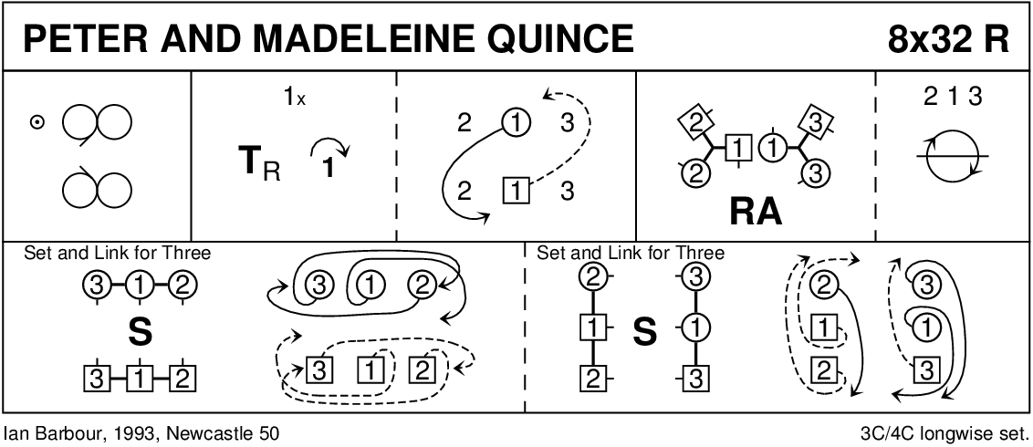 Peter And Madeleine Quince Keith Rose's Diagram