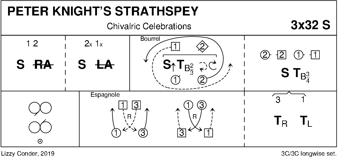 Peter Knight's Strathspey Keith Rose's Diagram