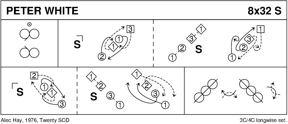 Peter White Keith Rose's Diagram