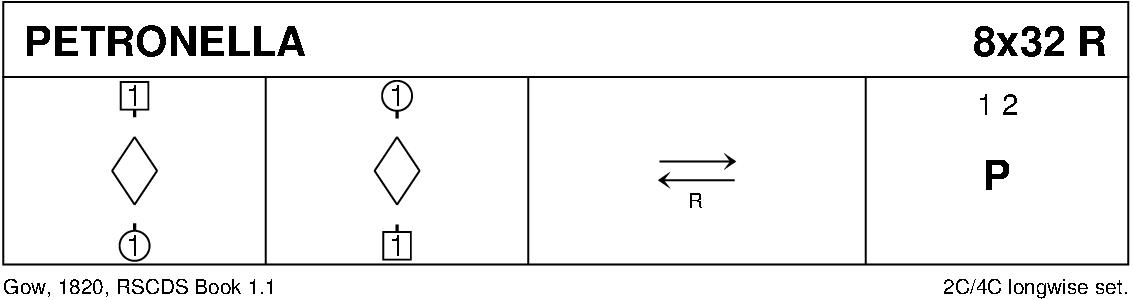 Petronella Keith Rose's Diagram
