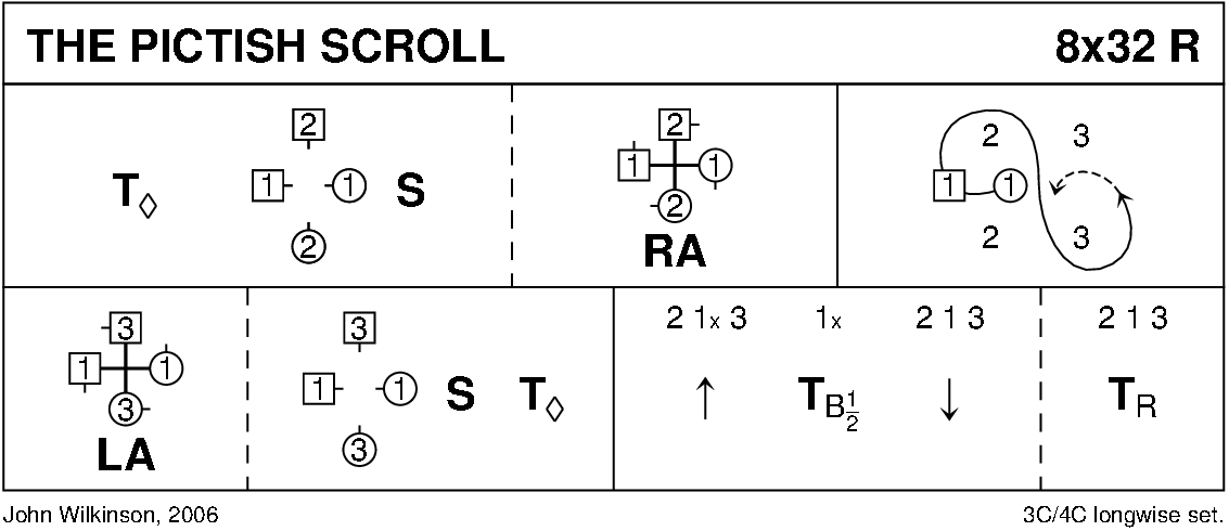 The Pictish Scroll Keith Rose's Diagram