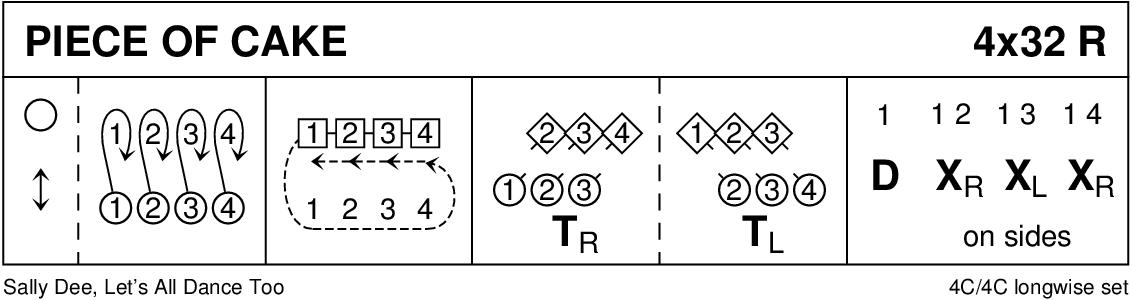 Piece Of Cake Keith Rose's Diagram