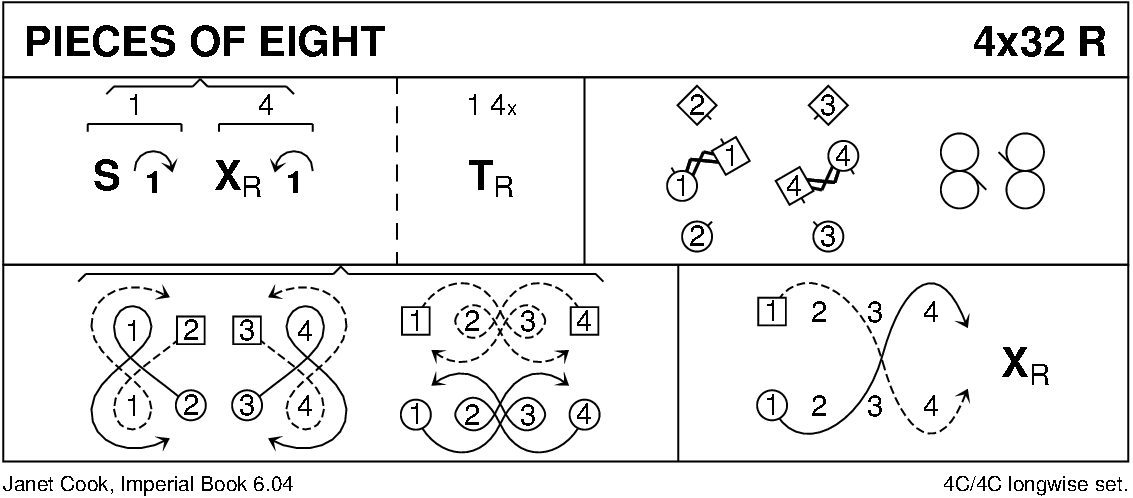 Pieces Of Eight Keith Rose's Diagram