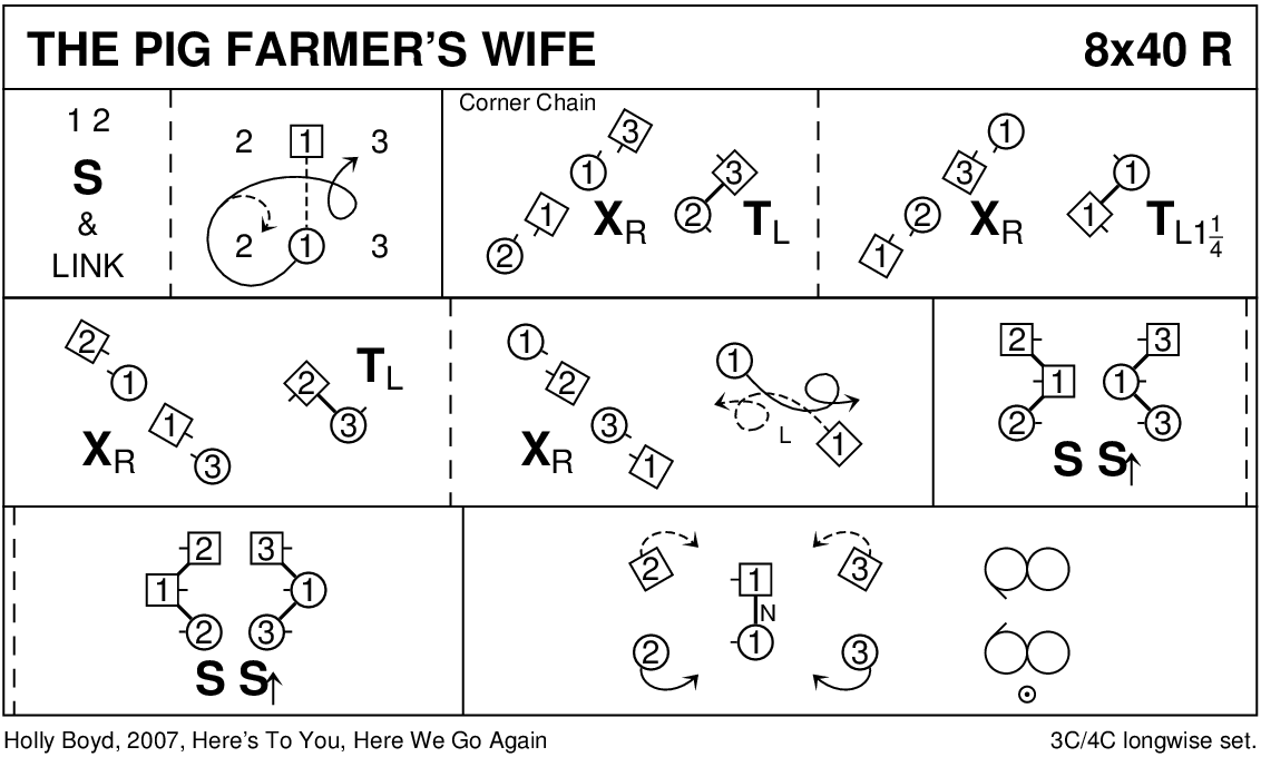 The Pig Farmer's Wife Keith Rose's Diagram