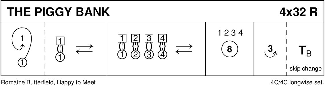 The Piggy Bank Keith Rose's Diagram