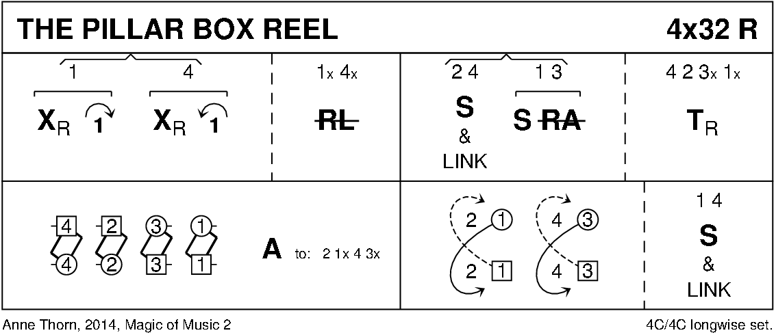 The Pillar Box Reel Keith Rose's Diagram