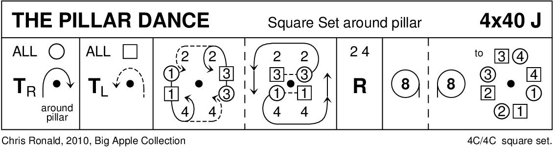 Pillar Dance Keith Rose's Diagram