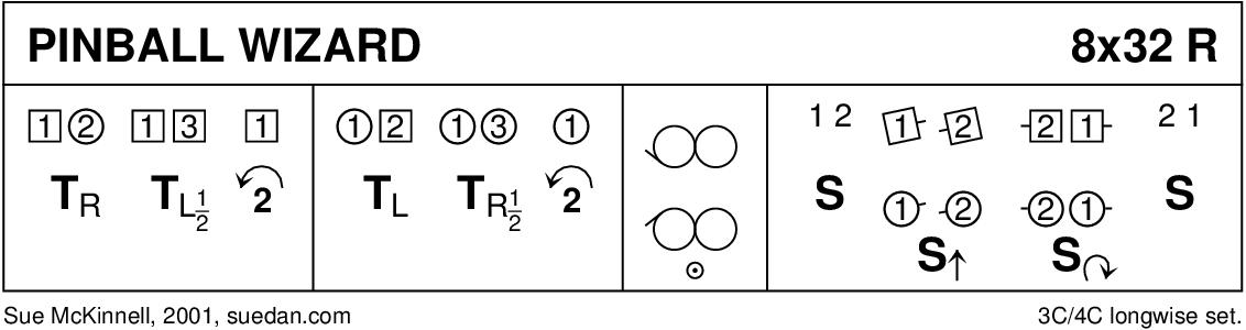 Pinball Wizard Keith Rose's Diagram
