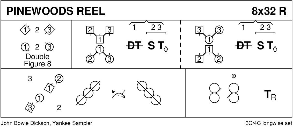 Pinewoods Reel Keith Rose's Diagram