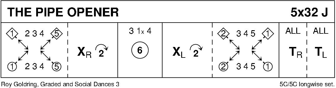The Pipe Opener Keith Rose's Diagram