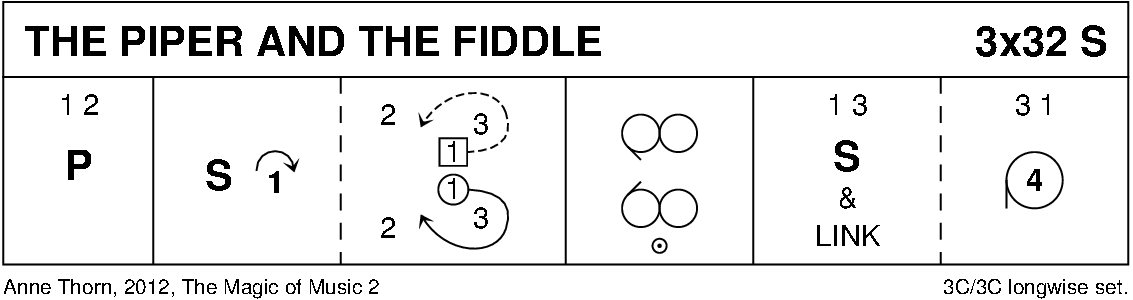 The Piper And The Fiddle Keith Rose's Diagram