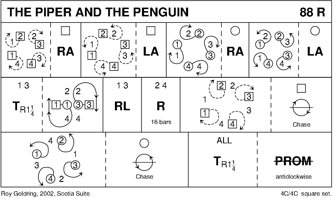 The Piper And The Penguin Keith Rose's Diagram