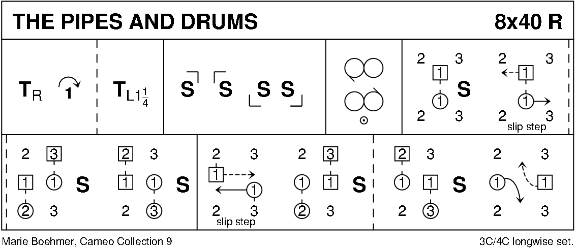 The Pipes And Drums Keith Rose's Diagram