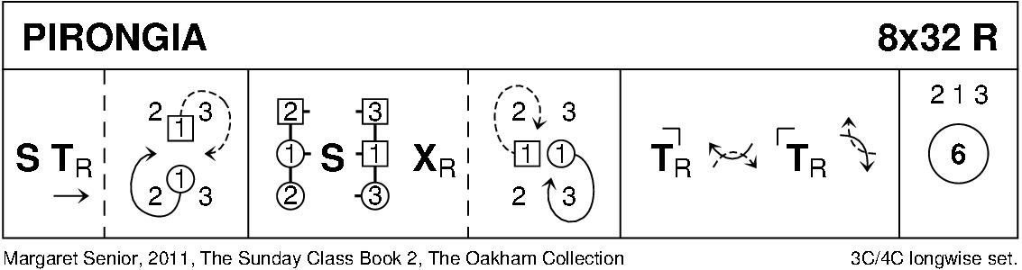 Pirongia Keith Rose's Diagram