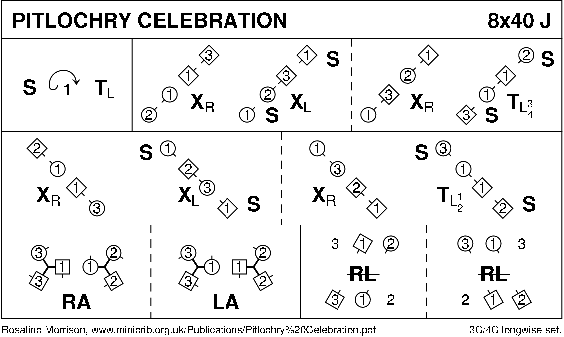 Pitlochry Celebration Keith Rose's Diagram