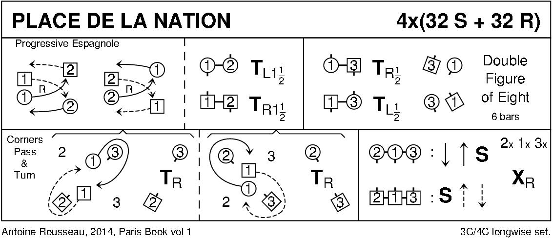 Place de la Nation Keith Rose's Diagram