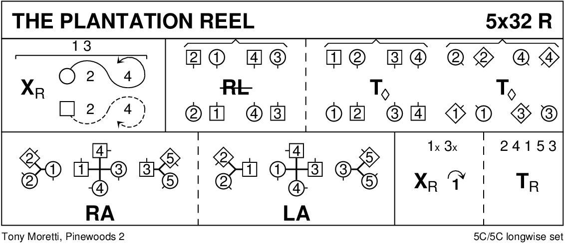 The Plantation Reel Keith Rose's Diagram