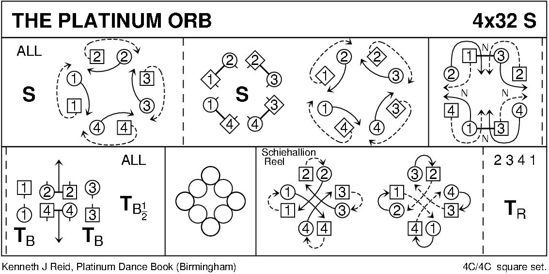 The Platinum Orb Keith Rose's Diagram