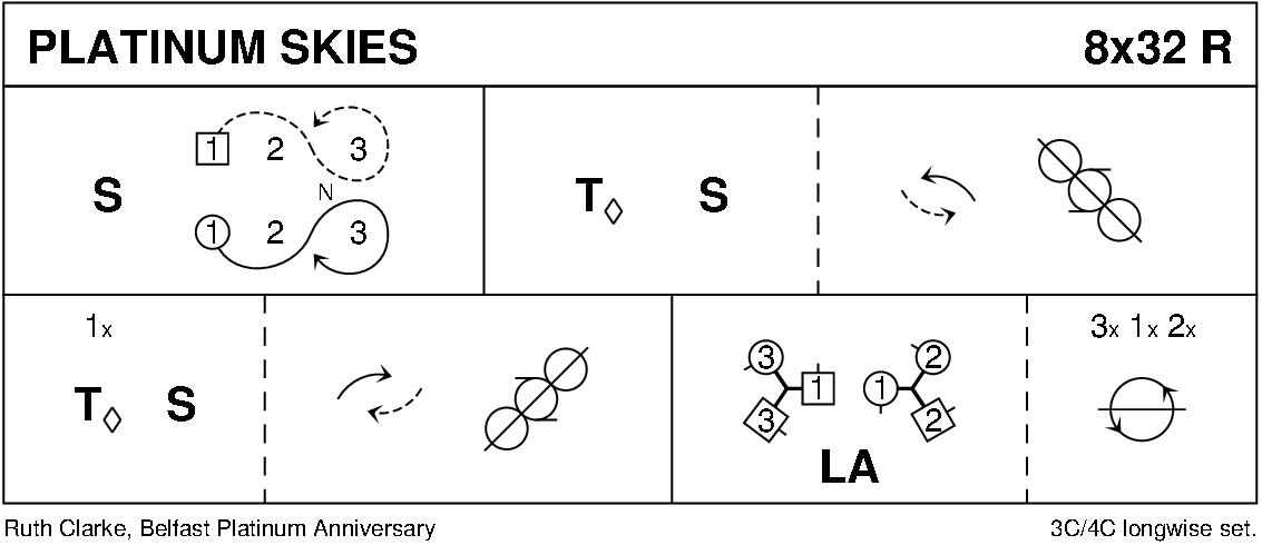 Platinum Skies Keith Rose's Diagram