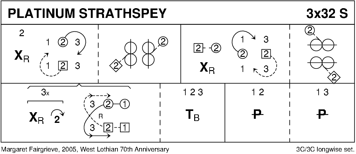 The Platinum Strathspey Keith Rose's Diagram