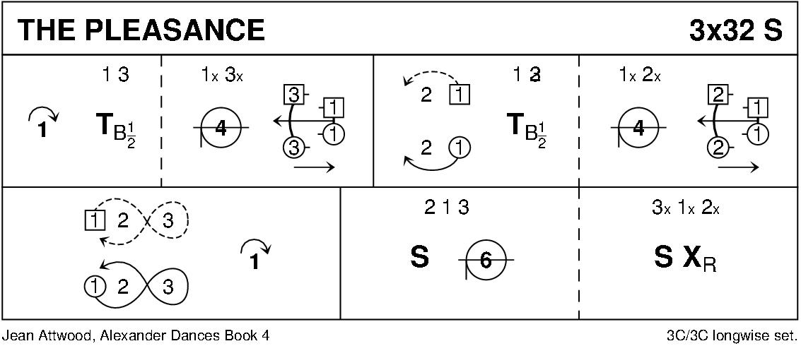 The Pleasance Keith Rose's Diagram