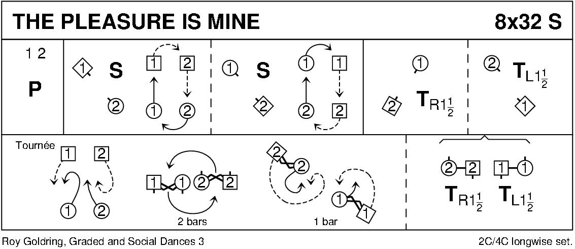 The Pleasure Is Mine Keith Rose's Diagram
