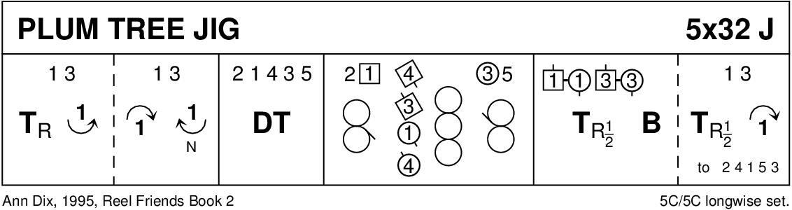 Plum Tree Jig Keith Rose's Diagram